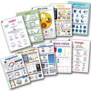 Physics wall chart posters