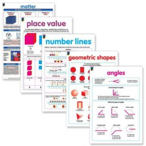 Maths teaching wall chart posters