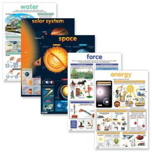 Solar system wall chart posters