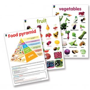 Healthy eating wall chart posters