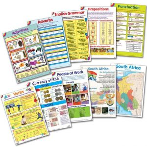 English language wall chart posters