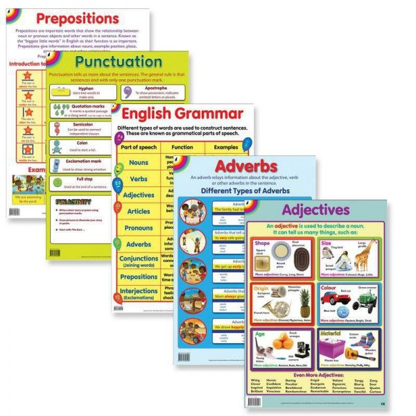 English grammar wall chart posters