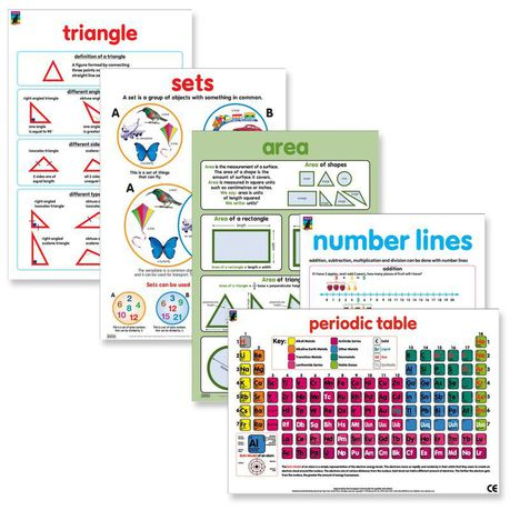 Maths & numeracy wall chart posters