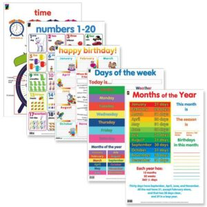 basic numbers 5 pack wall chart