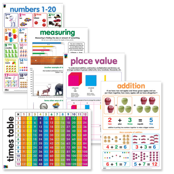 Wall chart pack 5 advanced numbers